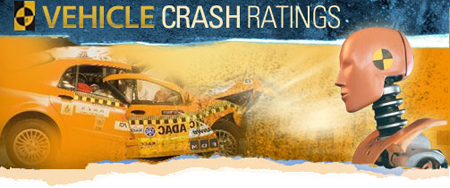Road & Travel - Vehicle Crash Ratings