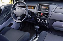 2003 Suzuki Aerio Road Test Review So Much For So Little